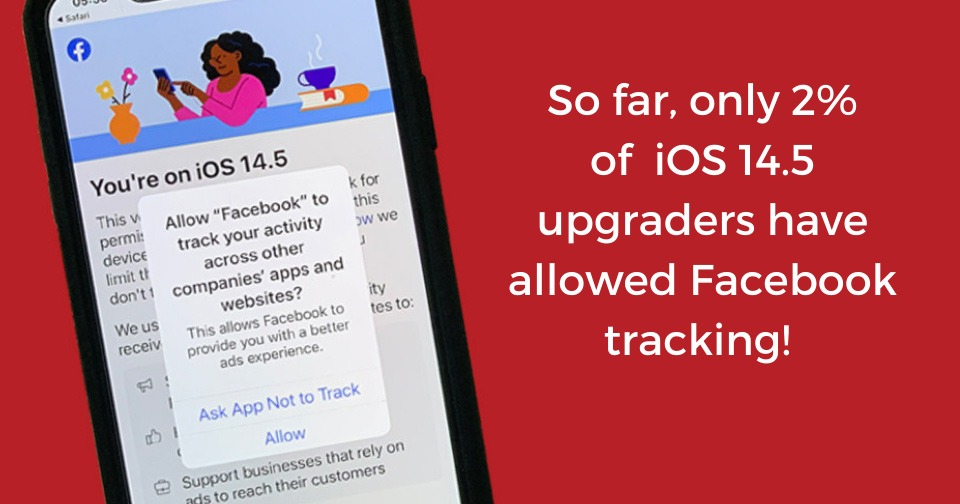 Machete Creative 5 Aug, 2021 How the iOS 14.5 Update Will Impact Your Facebook Ads
